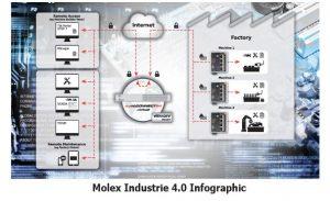 , Formula E technology partnership with Audi and eMobility strategy