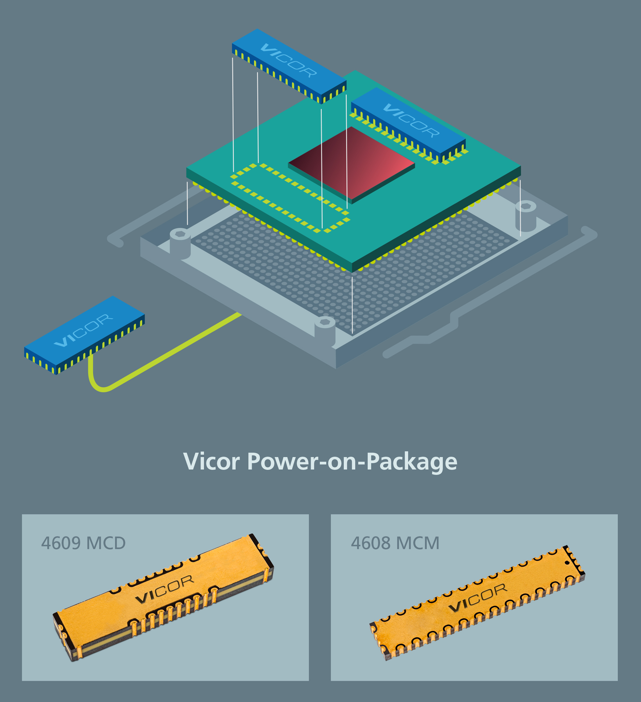 , Vicor's Power-on-Package System Provides up to 1,000A Peak Current