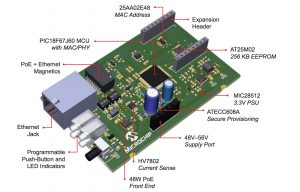 Microchip's PIC18 based Power-over-Ethernet main board