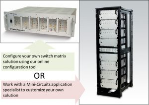 , Solid State Switching for Next Generation Wireless Test Applications